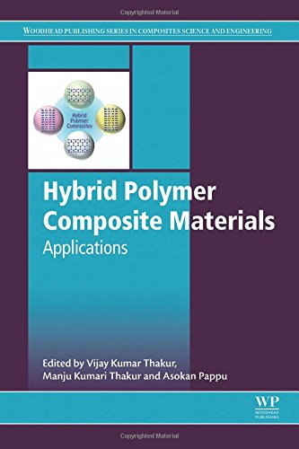 Hybrid Polymer Composite Materials: Applications