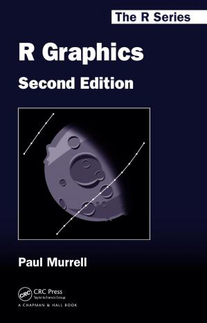 Book cover R Graphics, Second Edition