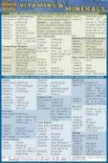 Book cover Pocket Vitamins & Minerals Laminated Reference Guide