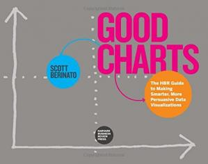 Book cover Good Charts: The HBR Guide to Making Smarter, More Persuasive Data Visualizations