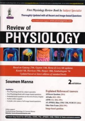 Portada del libro Review of Physiology