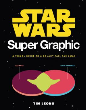 Book cover Star Wars Super Graphic: A Visual Guide to a Galaxy Far, Far Away