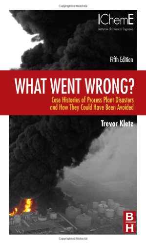 Okładka książki What Went Wrong?: Case Histories of Process Plant Disasters and How They Could Have Been Avoided