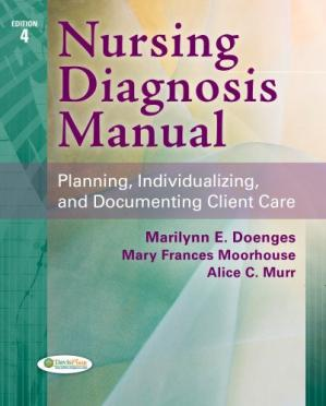 Copertina Nursing Diagnosis Manual: Planning, Individualizing, and Documenting Client Care