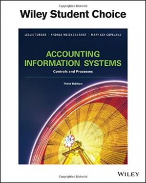 Обложка книги Accounting Information Systems: The Processes and Controls