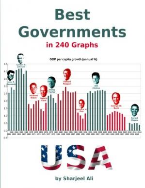 Kulit buku Best Governments: in 240 Graphs 2015