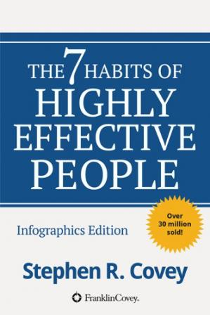 Обкладинка книги The 7 Habits of Highly Effective People: Powerful Lessons in Personal Change