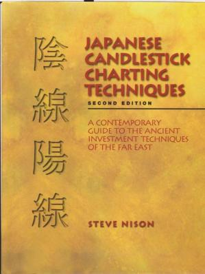 Copertina Japanese Candlestick Charting Techniques