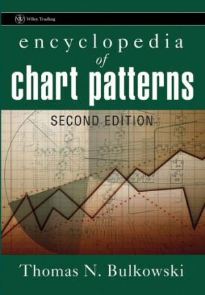 Copertina Encyclopedia of Chart Patterns ( Trading)