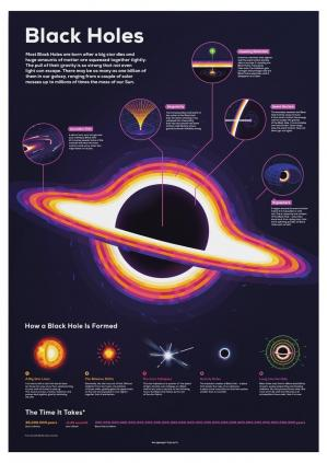 Book cover Kurzgesagt - In a Nutshell Black Hole poster